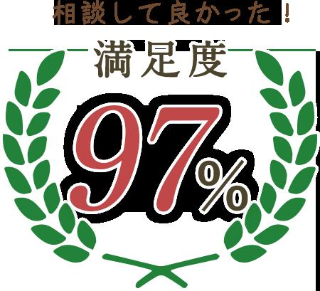満足度97%